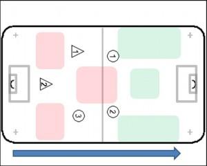 1-2-2 Salibandy Puolustava Asetelma