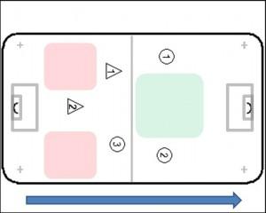 1-2-2 Salibandy V-Asetelma