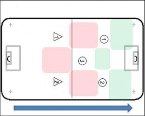 2-1-2 Salibandy Normaali Asetelma