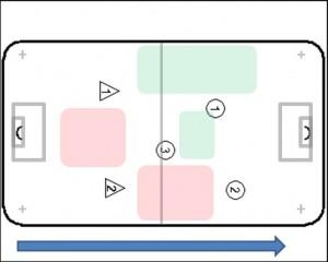2-1-2 Salibandy oikealta ohjaaminen vasemmalle