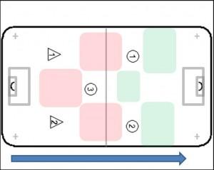 2-1-2 Salibandy Puolustava Asetelma