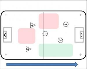 2-1-2 Salibandy vasemmalta ohjaaminen oikealle