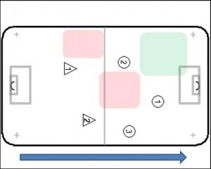 2-2-1 Salibandy oikealta ohjaus vasemmalle