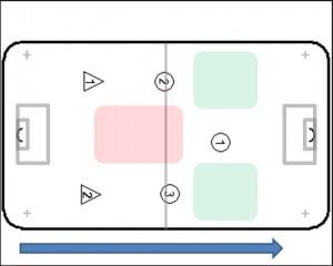 2-2-1 Salibandy Puolustava Asetelma