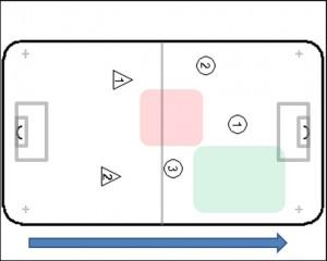 2-2-1 Salibandy vasemmalta ohjaus oikealle