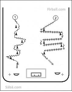 Salibandy Mailatekniikka ja Pallonhallintaharjoitus